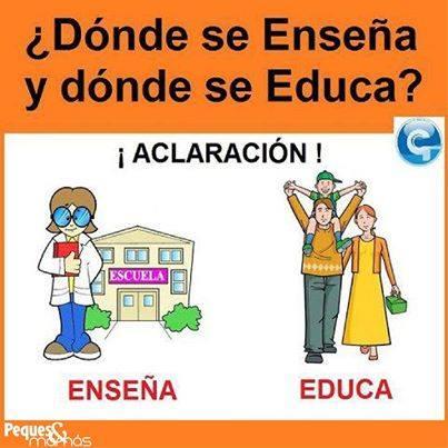 Educación en la casa