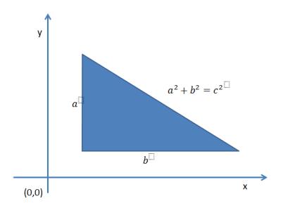 Teorema_de_Pitágoras